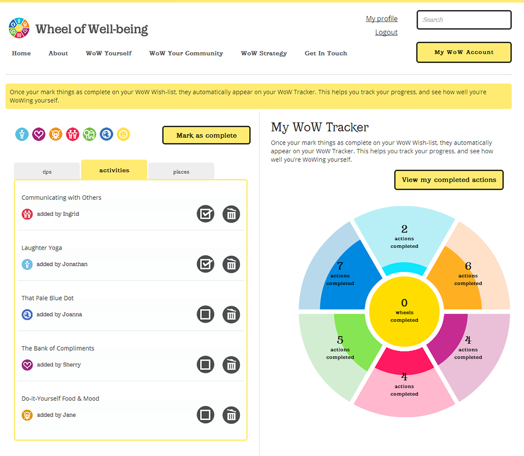 Worksheets Wellness Wheel Worksheet wheel of well being the website